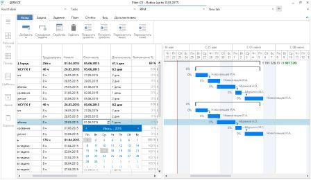 Работа с планом в Rubius Project Manager